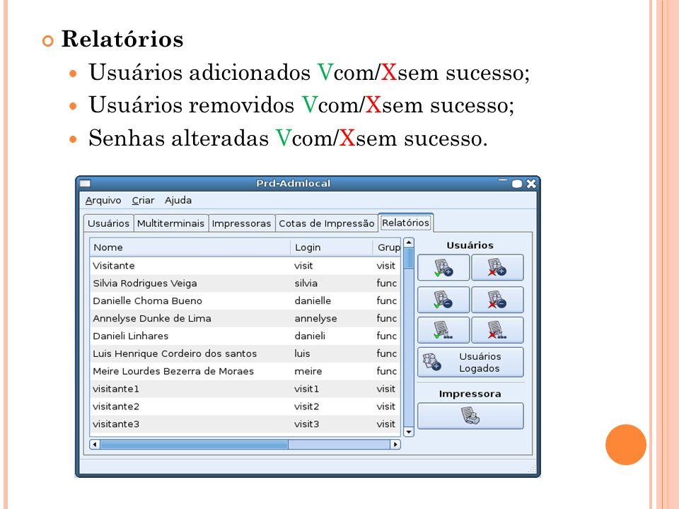 Relatórios Usuários adicionados Vcom/Xsem sucesso; Usuários removidos Vcom/Xsem sucesso; Senhas alteradas Vcom/Xsem sucesso.