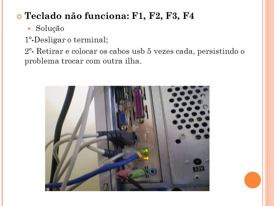 Teclado não funciona: F1, F2, F3, F4