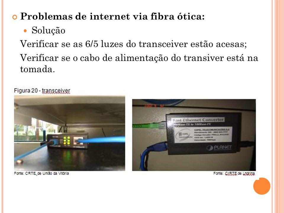 Problemas de internet via fibra ótica: