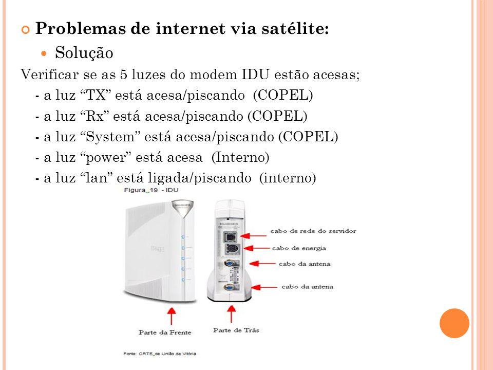 Problemas de internet via satélite: Solução