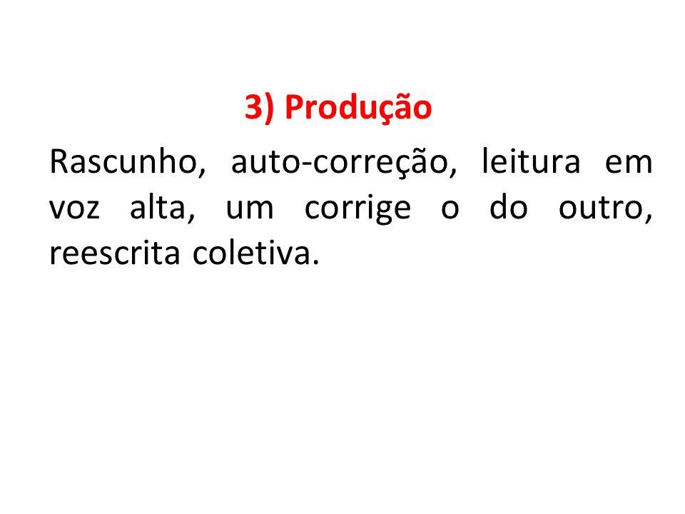3) Produção Rascunho, auto-correção, leitura em voz alta, um corrige o do outro, reescrita coletiva.