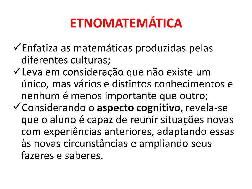 ETNOMATEMÁTICAEnfatiza as matemáticas produzidas pelas diferentes culturas;