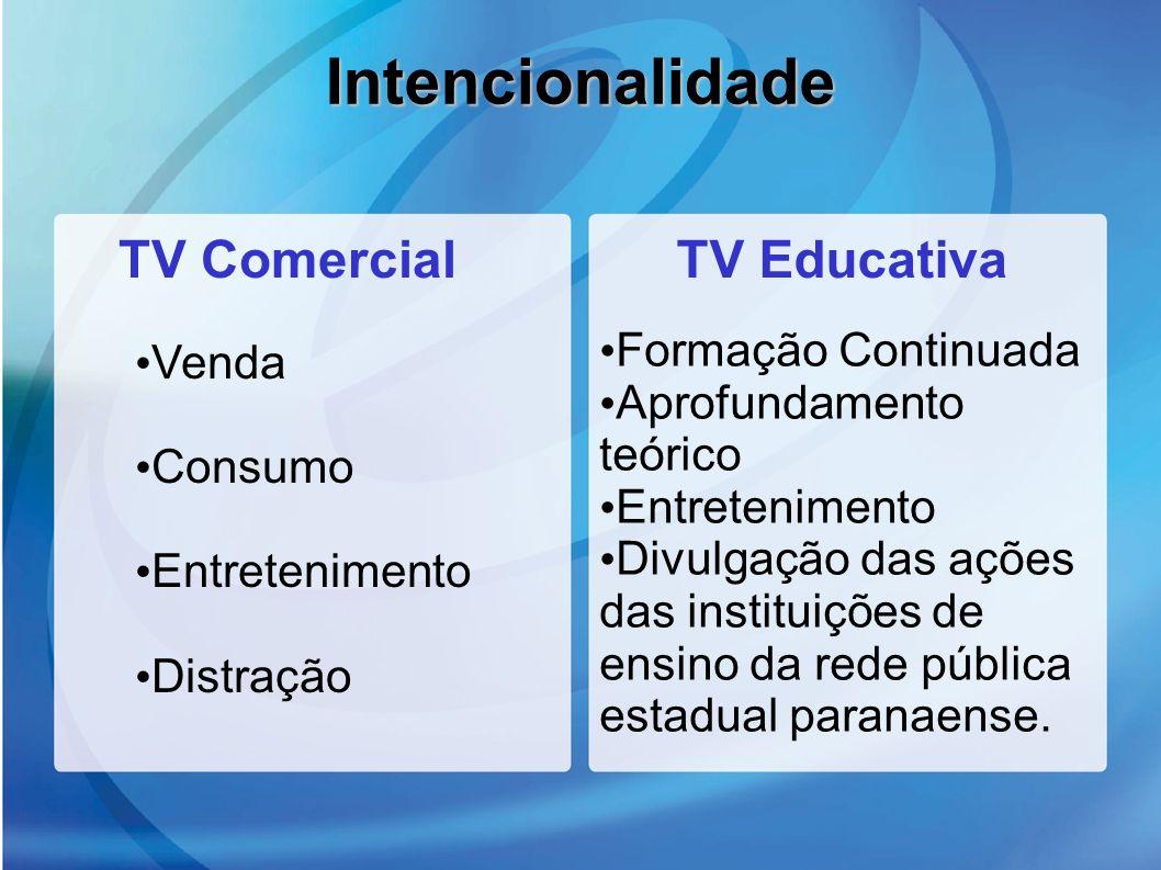 Intencionalidade TV Comercial TV Educativa Formação Continuada Venda