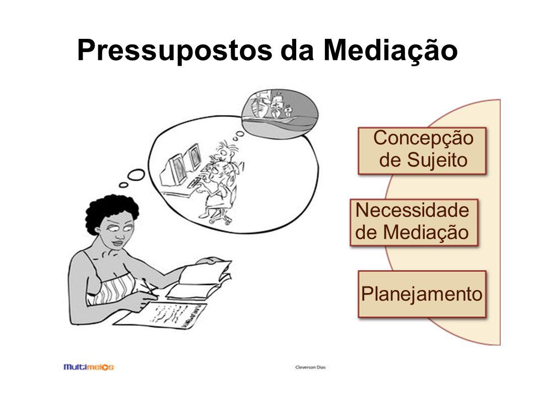 Pressupostos da Mediação