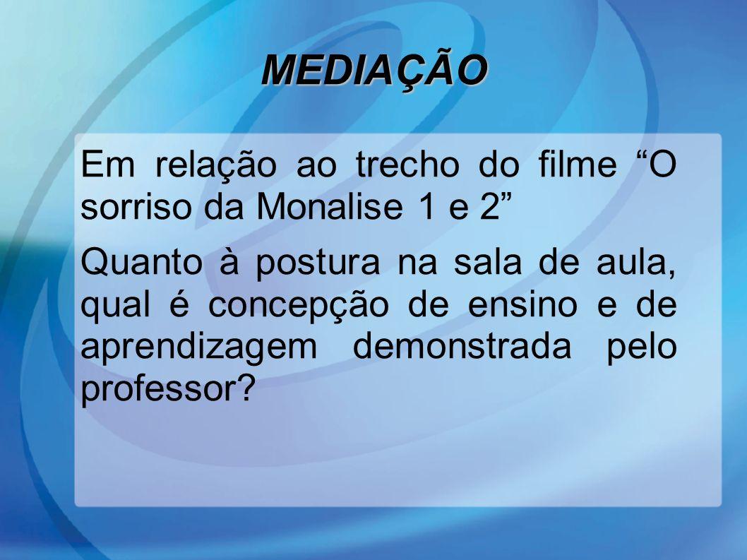 MEDIAÇÃO Em relação ao trecho do filme O sorriso da Monalise 1 e 2