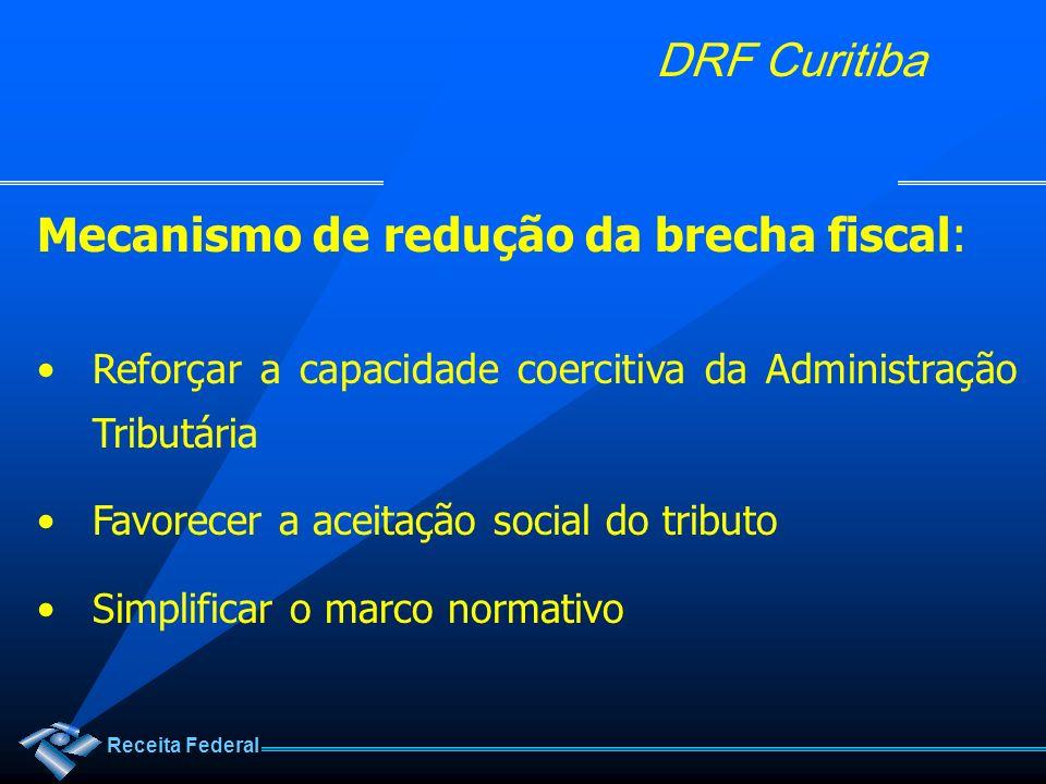 Mecanismo de redução da brecha fiscal: