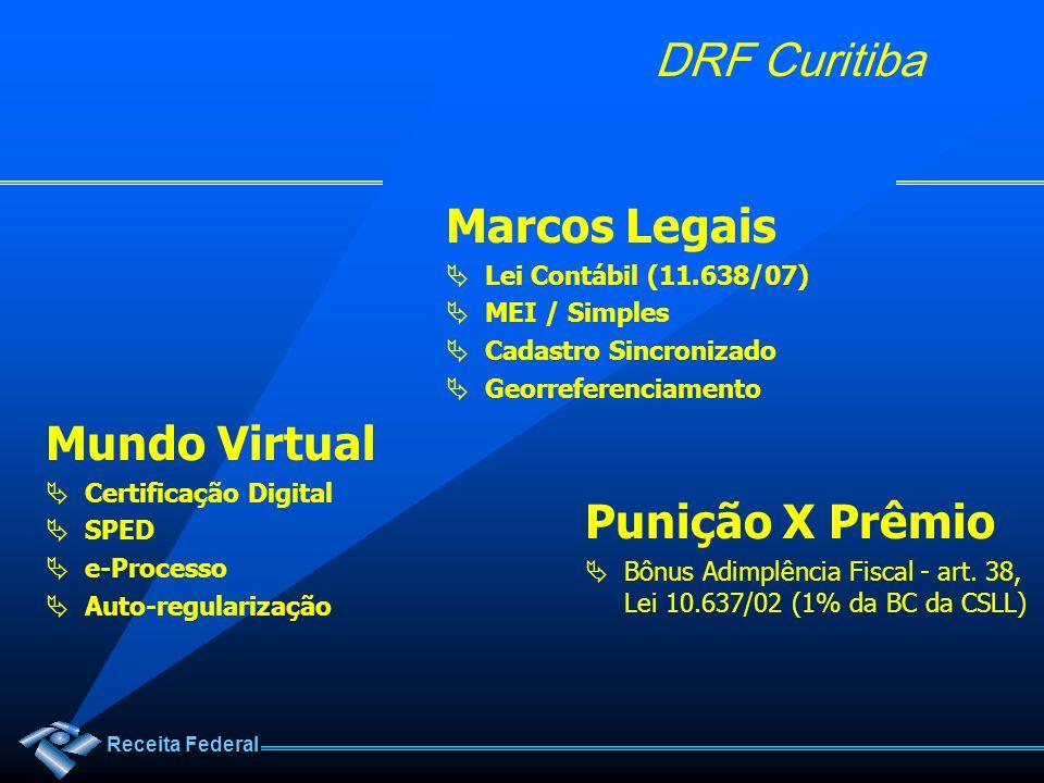 Marcos Legais Mundo Virtual Punição X Prêmio Lei Contábil (11.638/07)