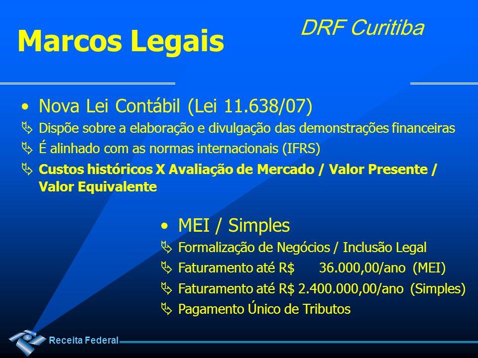 Marcos Legais Nova Lei Contábil (Lei 11.638/07) MEI / Simples