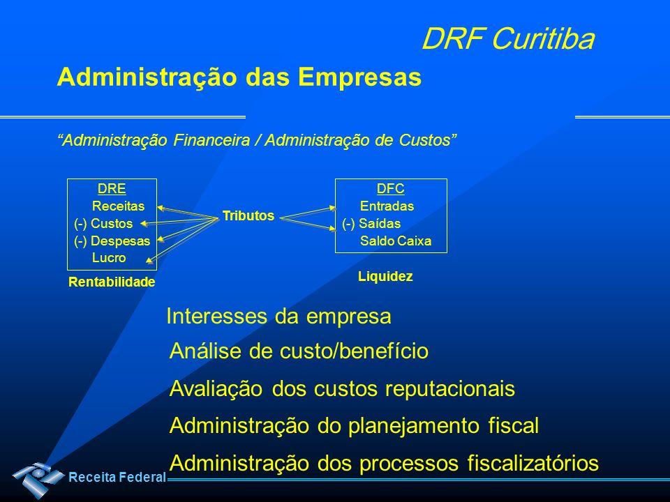 Administração das Empresas