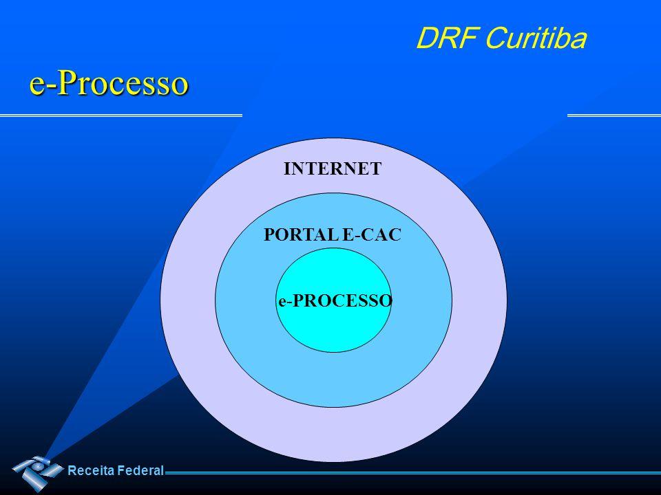 e-Processo INTERNET PORTAL E-CAC e-PROCESSO