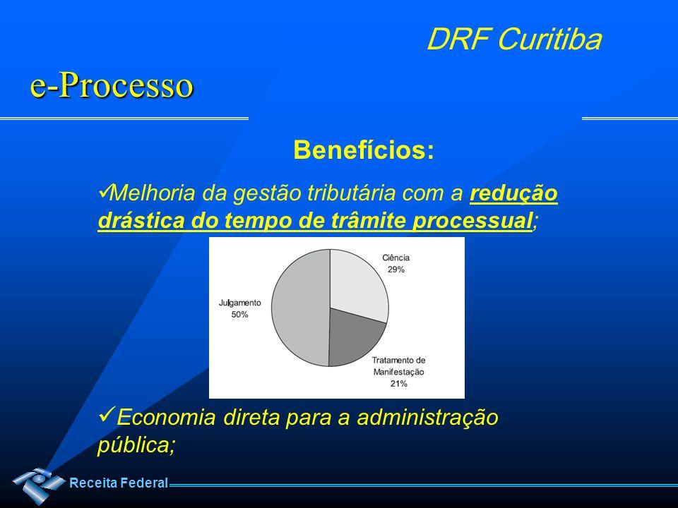 e-Processo Benefícios: Economia direta para a administração pública;