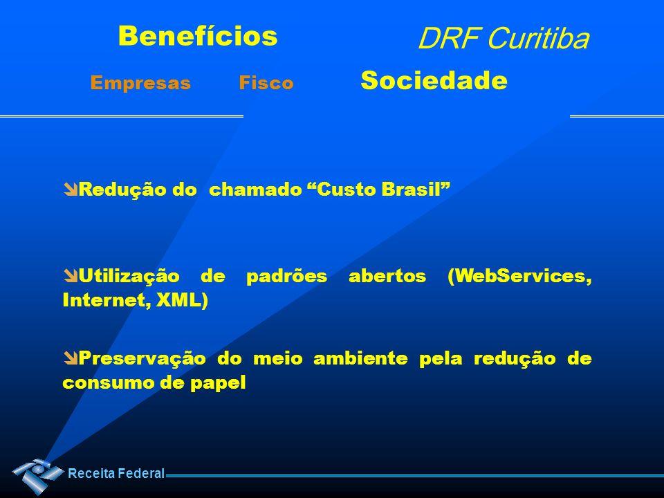 Benefícios Empresas Fisco Sociedade Redução do chamado Custo Brasil