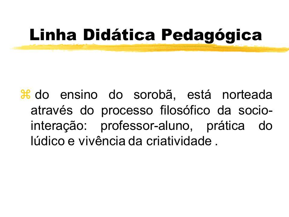 Linha Didática Pedagógica