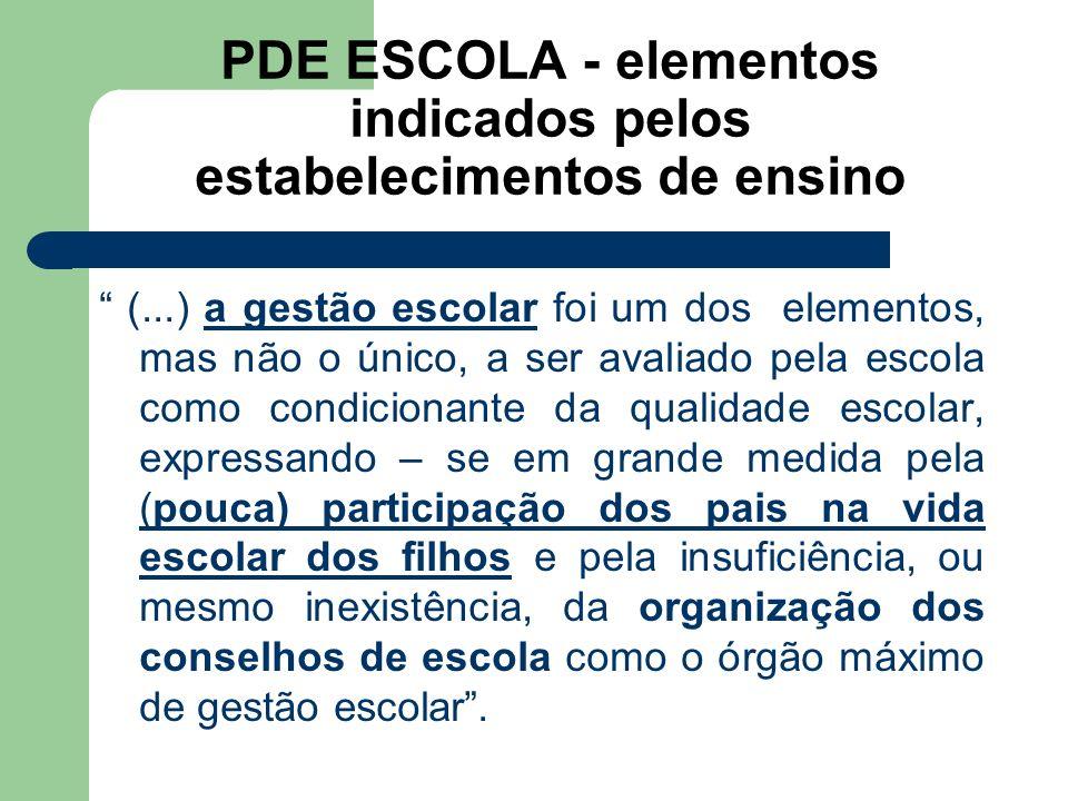 PDE ESCOLA - elementos indicados pelos estabelecimentos de ensino