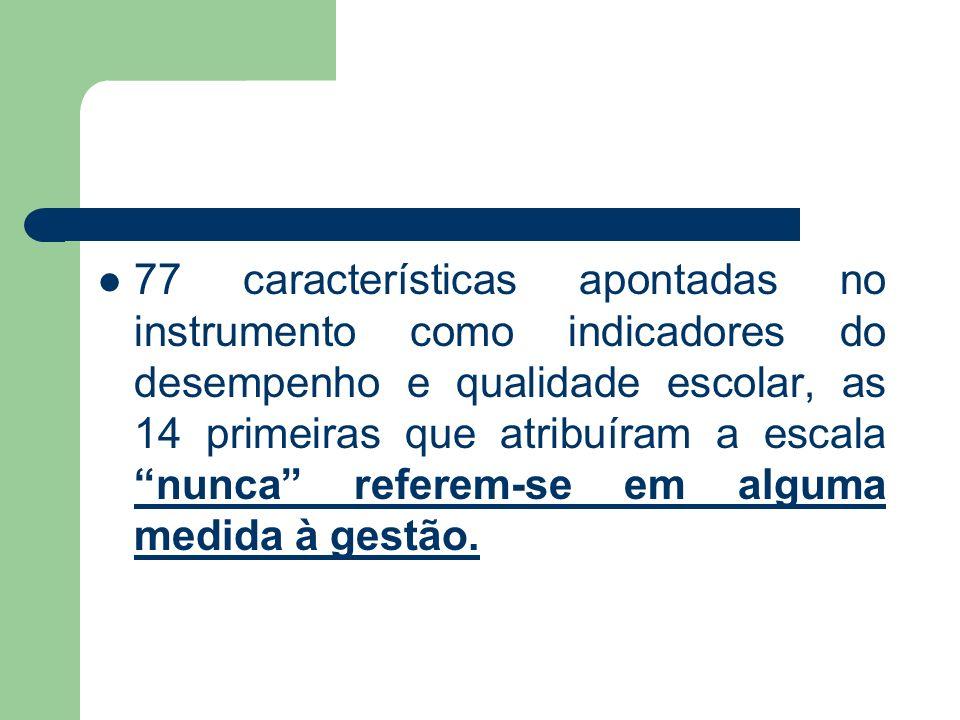 77 características apontadas no instrumento como indicadores do desempenho e qualidade escolar, as 14 primeiras que atribuíram a escala nunca referem-se em alguma medida à gestão.