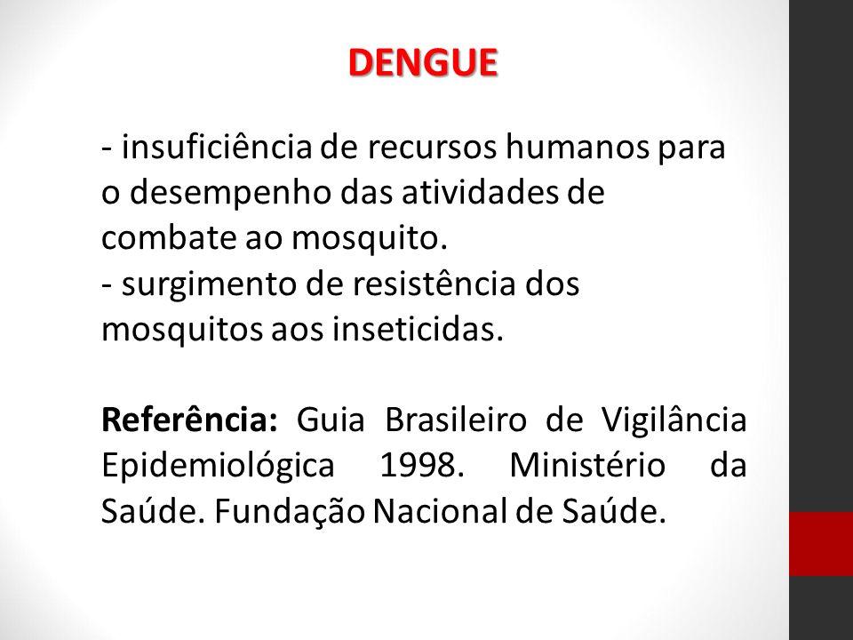 DENGUE - insuficiência de recursos humanos para o desempenho das atividades de combate ao mosquito.