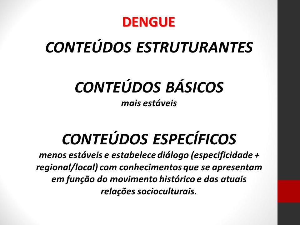 CONTEÚDOS ESTRUTURANTES CONTEÚDOS ESPECÍFICOS