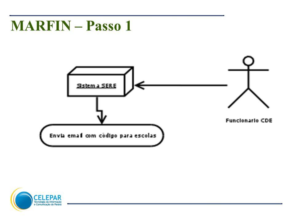 MARFIN – Passo 1