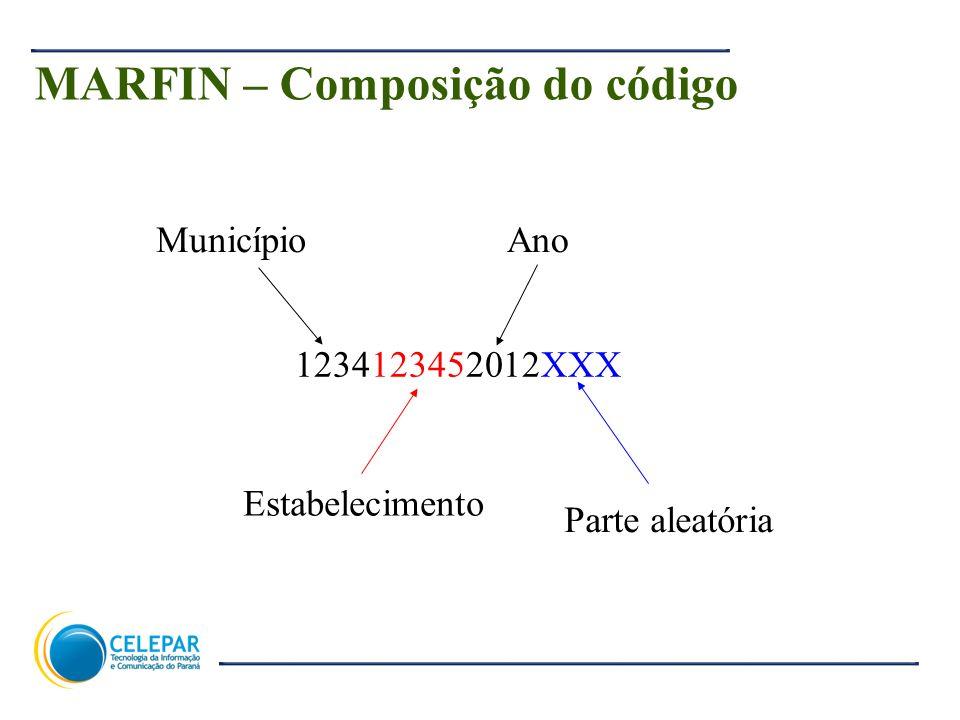 MARFIN – Composição do código