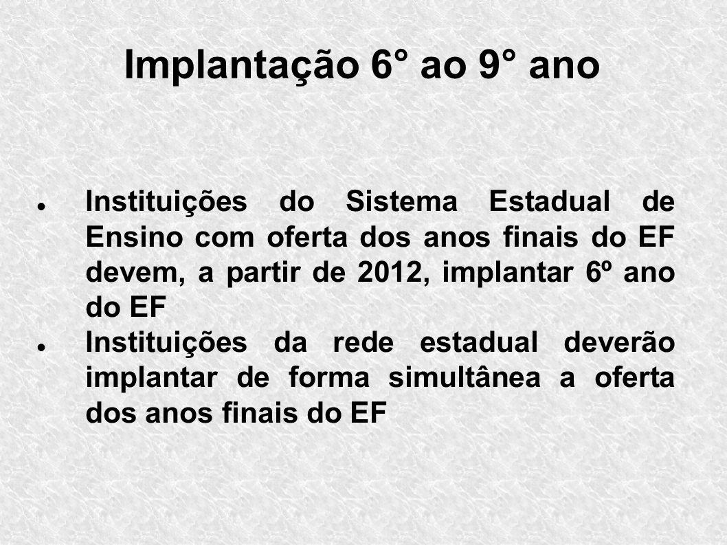 Implantação 6° ao 9° ano Instituições do Sistema Estadual de Ensino com oferta dos anos finais do EF devem, a partir de 2012, implantar 6º ano do EF.