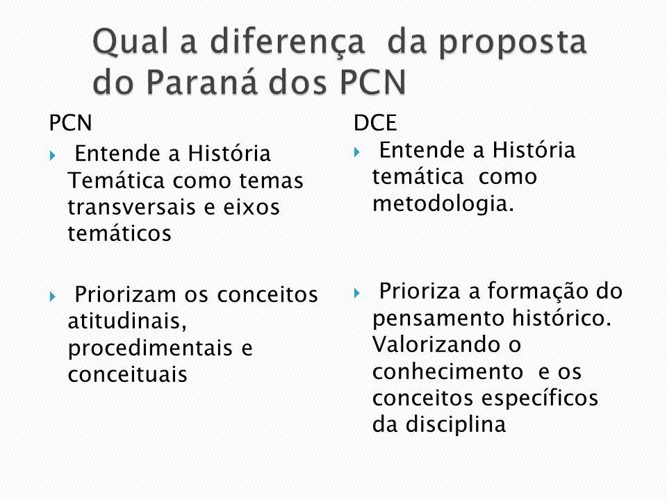 Qual a diferença da proposta do Paraná dos PCN