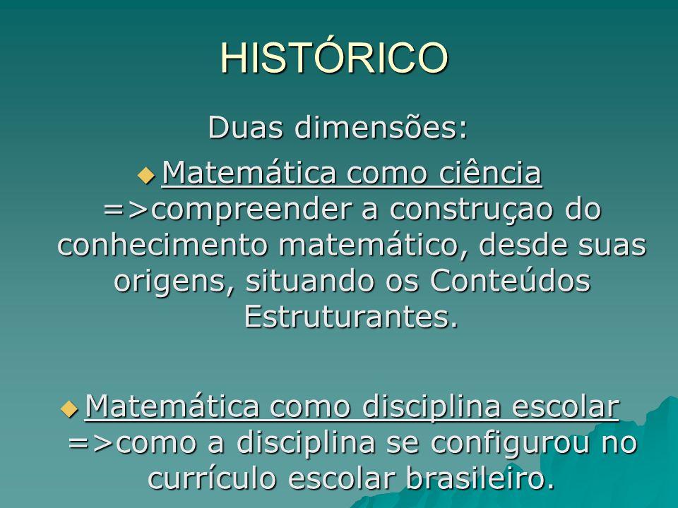 HISTÓRICO Duas dimensões: