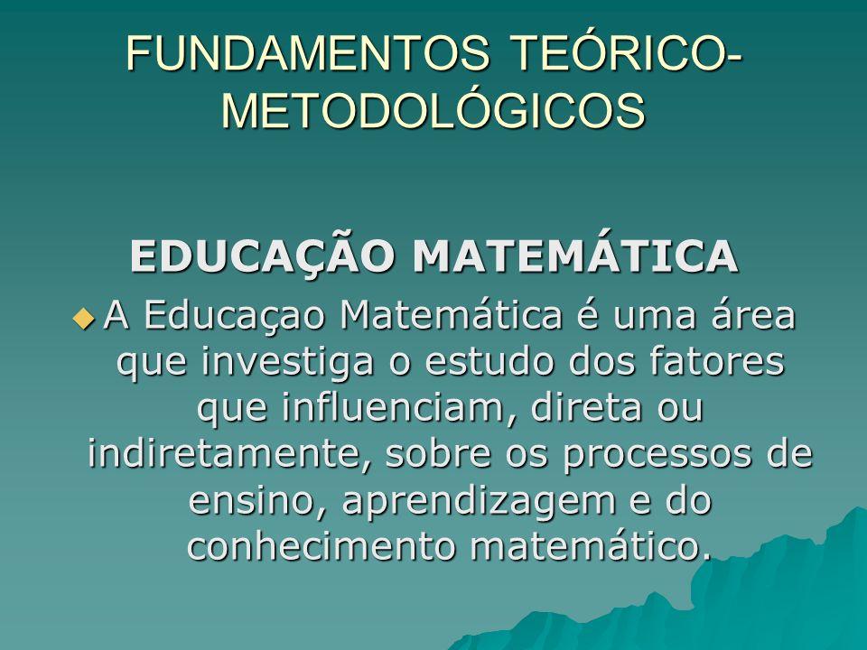 FUNDAMENTOS TEÓRICO- METODOLÓGICOS