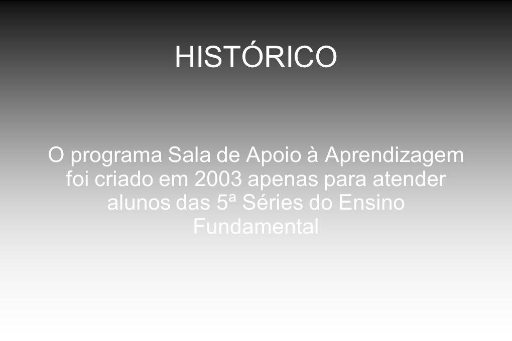 HISTÓRICO O programa Sala de Apoio à Aprendizagem foi criado em 2003 apenas para atender alunos das 5ª Séries do Ensino Fundamental.