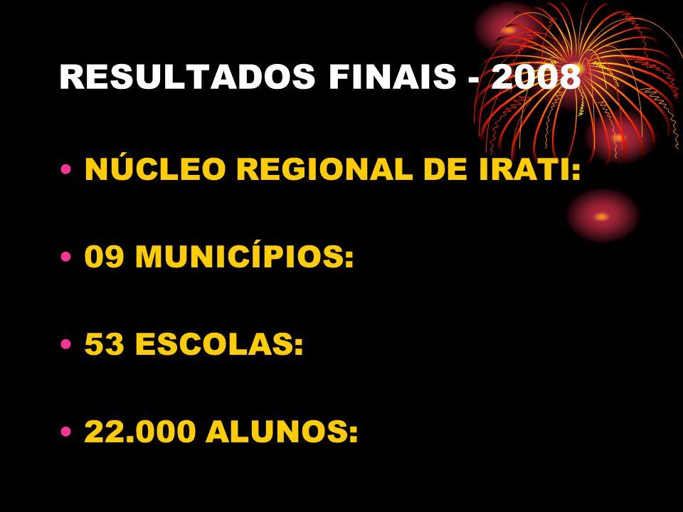 RESULTADOS FINAIS - 2008 NÚCLEO REGIONAL DE IRATI: 09 MUNICÍPIOS: