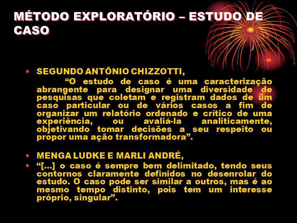 MÉTODO EXPLORATÓRIO – ESTUDO DE CASO