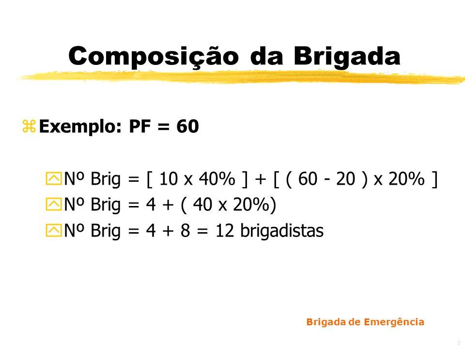 Composição da Brigada Exemplo: PF = 60