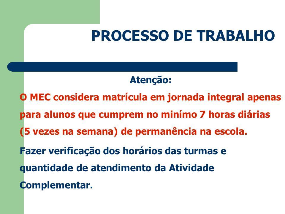 PROCESSO DE TRABALHO Atenção:
