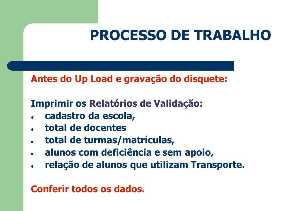 PROCESSO DE TRABALHO Antes do Up Load e gravação do disquete:
