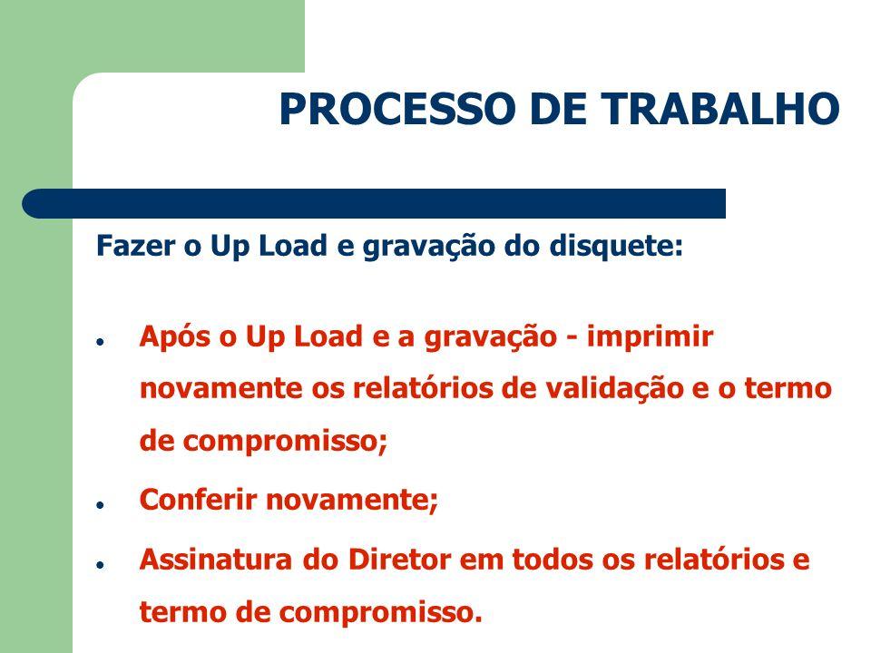PROCESSO DE TRABALHO Fazer o Up Load e gravação do disquete: