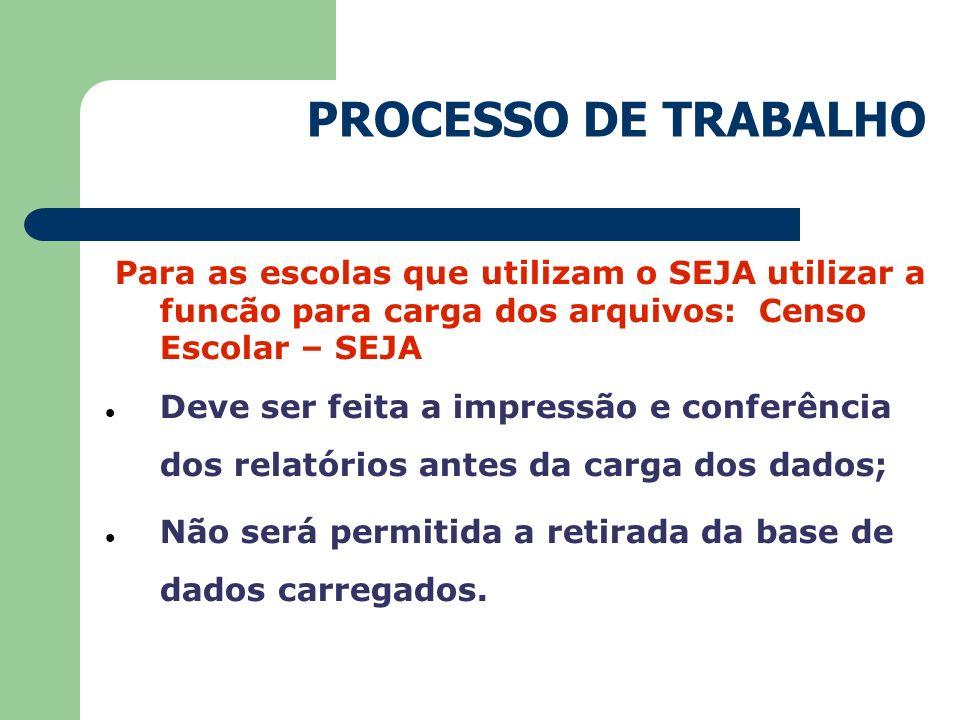 PROCESSO DE TRABALHO Para as escolas que utilizam o SEJA utilizar a funcão para carga dos arquivos: Censo Escolar – SEJA.