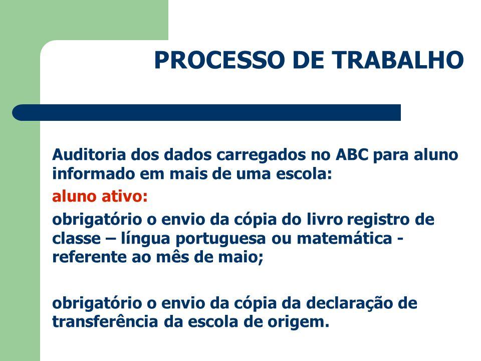 PROCESSO DE TRABALHO Auditoria dos dados carregados no ABC para aluno informado em mais de uma escola: