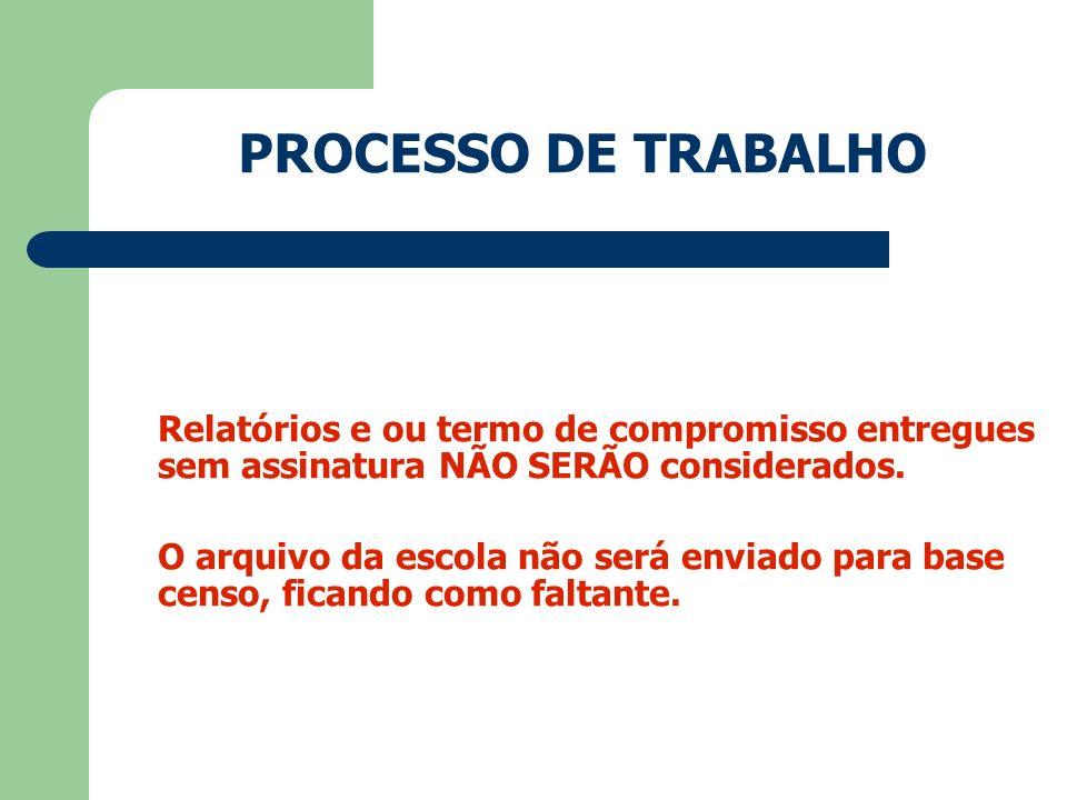 PROCESSO DE TRABALHO Relatórios e ou termo de compromisso entregues sem assinatura NÃO SERÃO considerados.