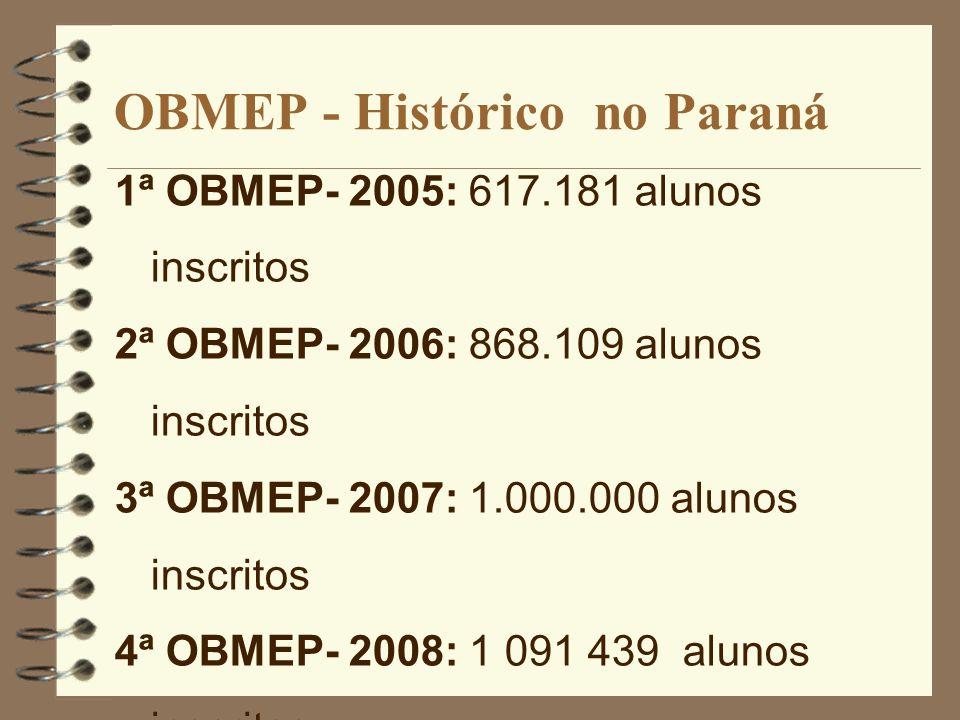 OBMEP - Histórico no Paraná