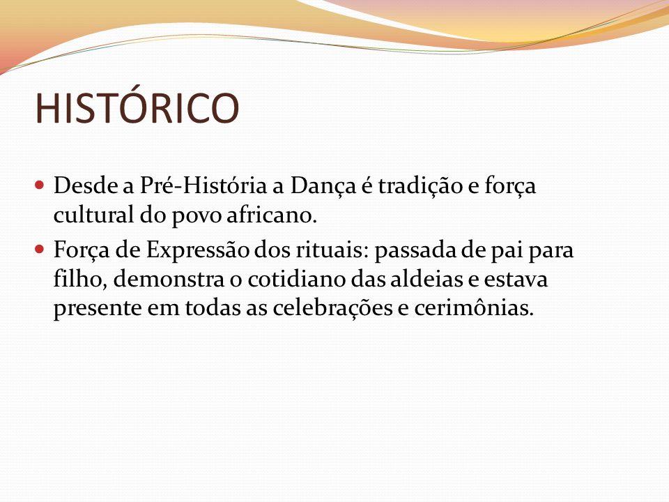 HISTÓRICO Desde a Pré-História a Dança é tradição e força cultural do povo africano.