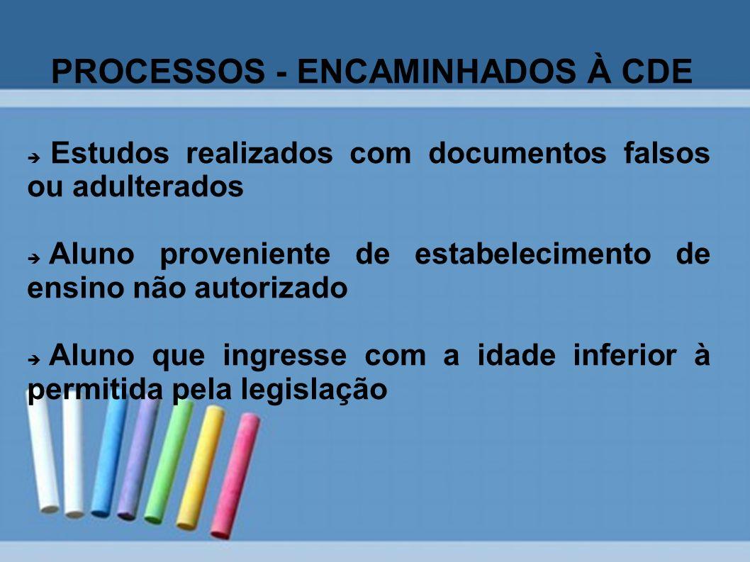 PROCESSOS - ENCAMINHADOS À CDE