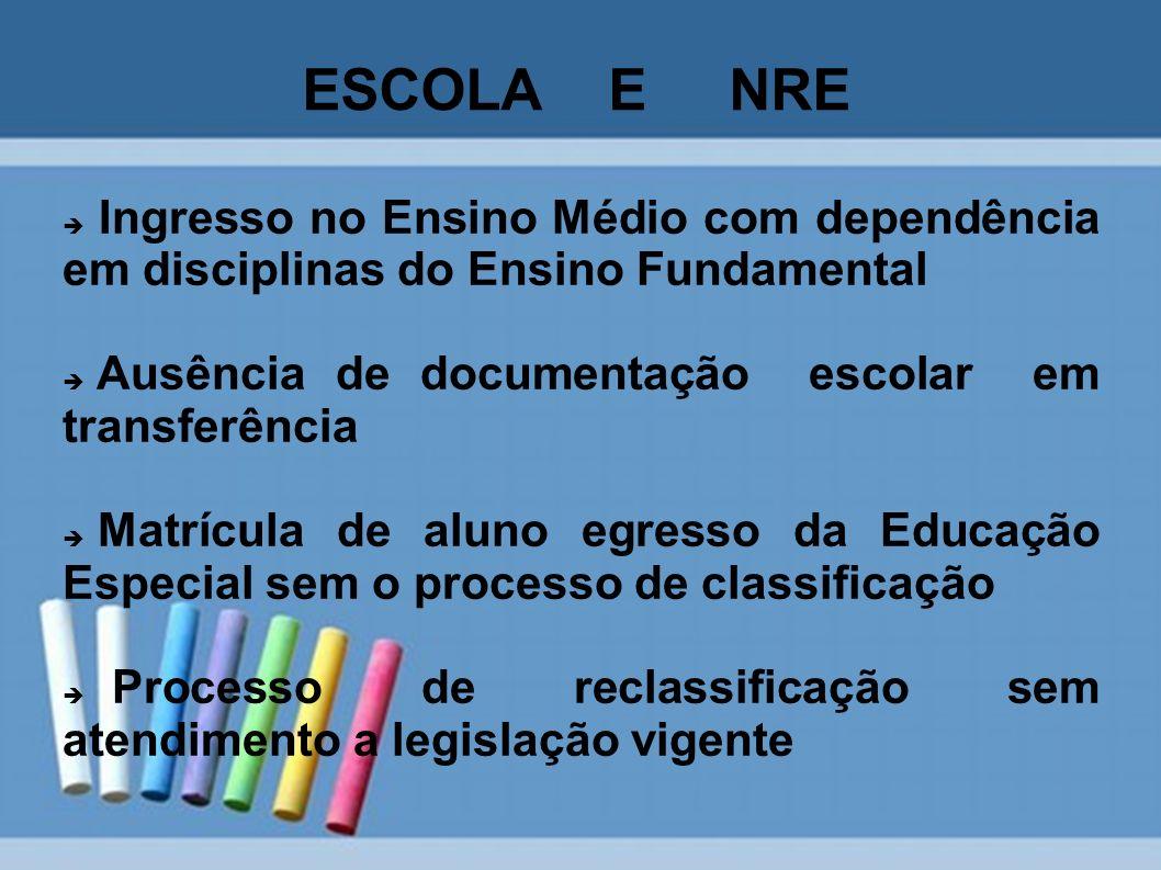 ESCOLA E NRE Ingresso no Ensino Médio com dependência em disciplinas do Ensino Fundamental.
