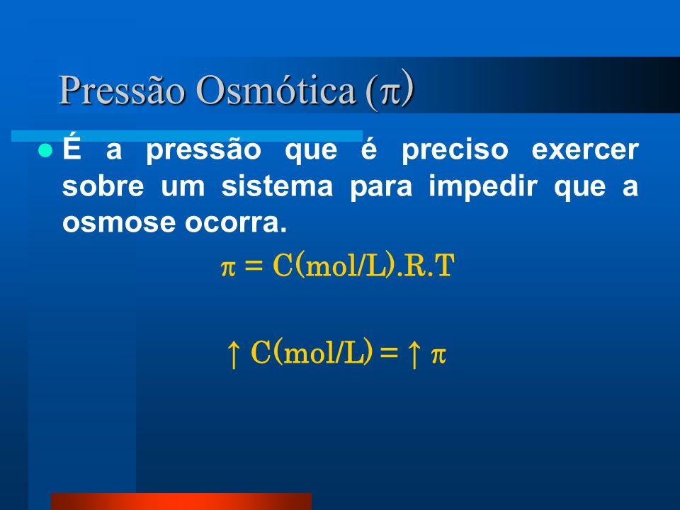 Pressão Osmótica () É a pressão que é preciso exercer sobre um sistema para impedir que a osmose ocorra.