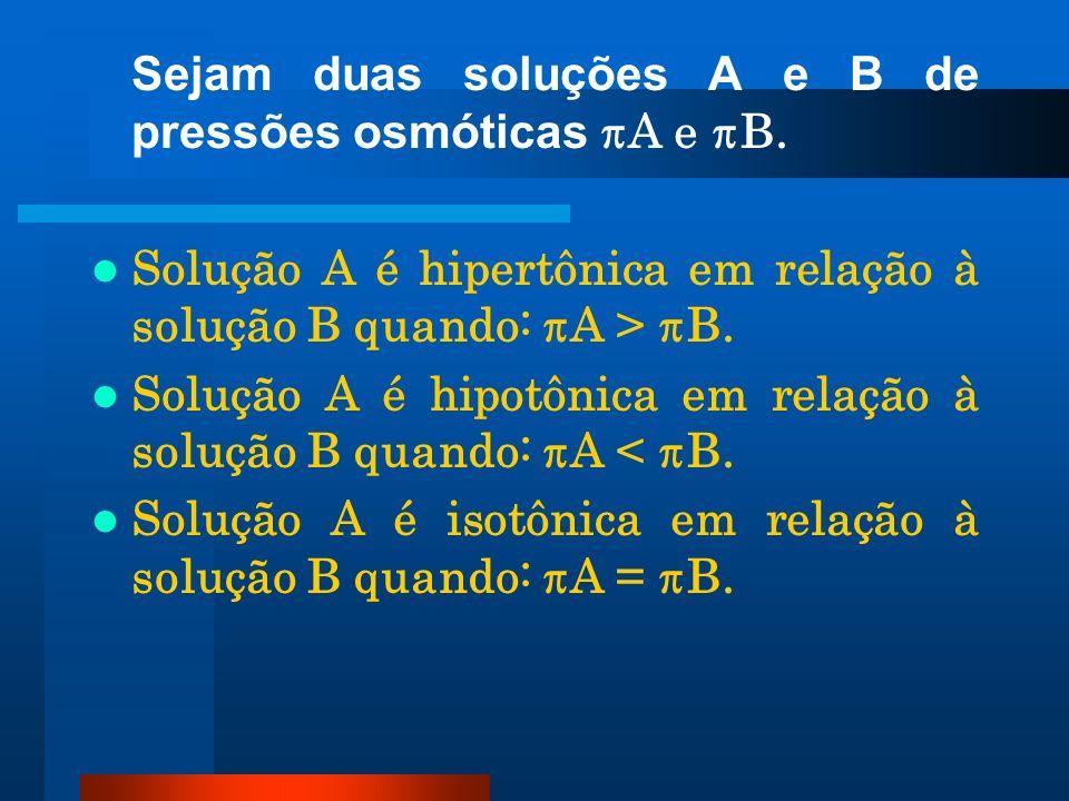 Sejam duas soluções A e B de pressões osmóticas A e B.