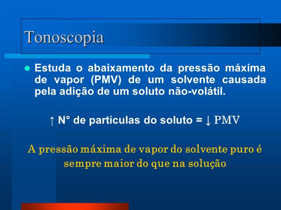 Tonoscopia Estuda o abaixamento da pressão máxima de vapor (PMV) de um solvente causada pela adição de um soluto não-volátil.