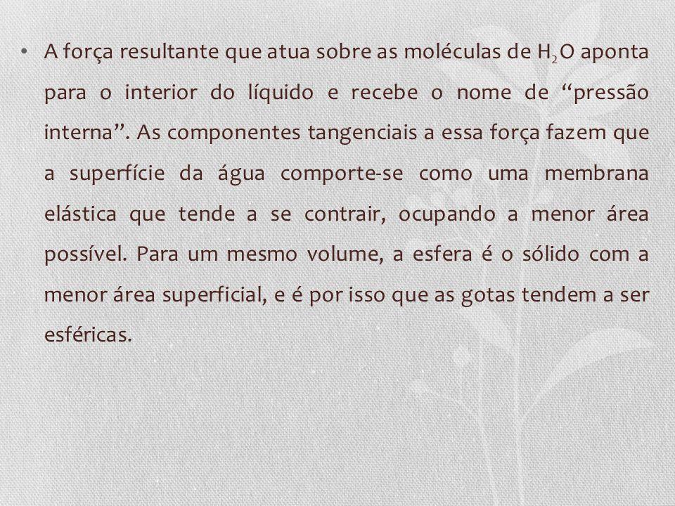 A força resultante que atua sobre as moléculas de H2O aponta para o interior do líquido e recebe o nome de pressão interna .