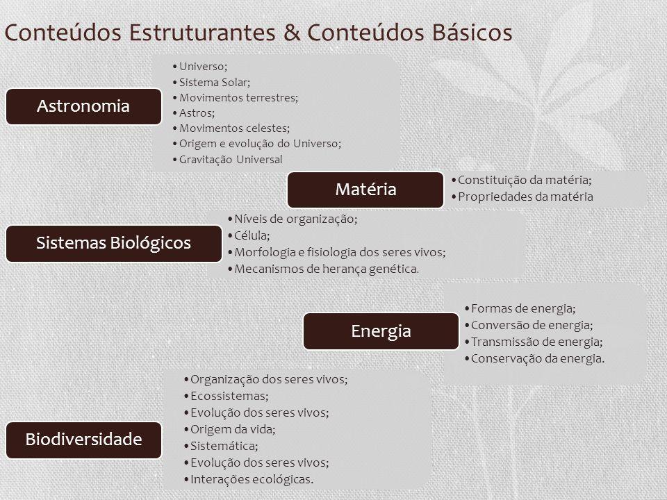 Conteúdos Estruturantes & Conteúdos Básicos