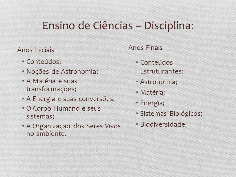 Ensino de Ciências – Disciplina: