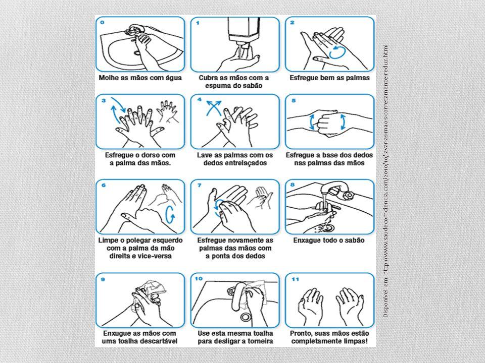 Disponível em: http://www. saudecomciencia