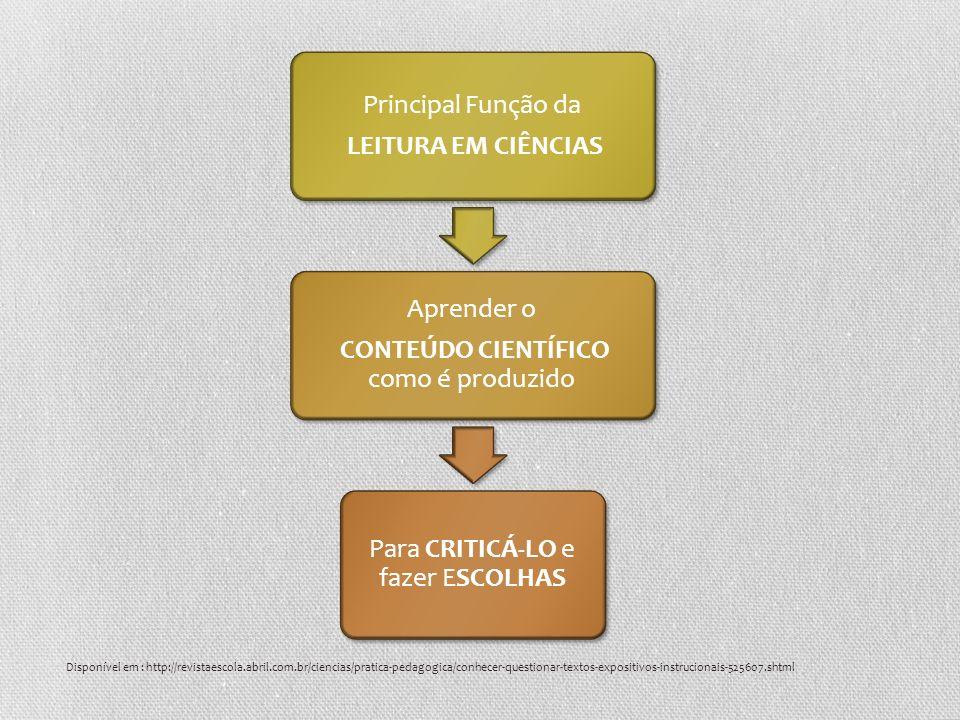 LEITURA EM CIÊNCIASPrincipal Função da. CONTEÚDO CIENTÍFICO como é produzido. Aprender o. Para CRITICÁ-LO e fazer ESCOLHAS.