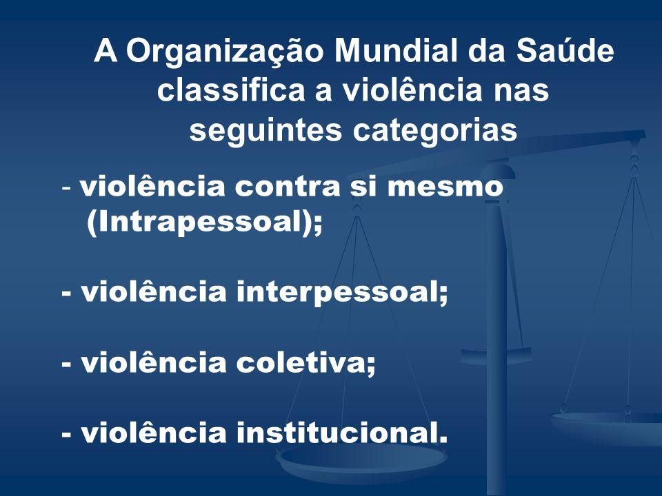 A Organização Mundial da Saúde classifica a violência nas seguintes categorias